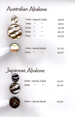 Australian & Mexican Abalone shell buttons